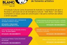 Lei Aldir Blanc: Fundação Cultural Carlos Drummond de Andrade lança edital para seleção de atividades artísticas em conteúdo virtual