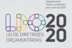 Prefeitura apresenta projeto da Lei de Diretrizes Orçamentárias para 2020