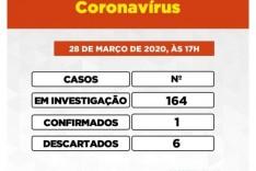 Subiu para 164 os casos investigados do coronavirus em Itabira até sábado (28)