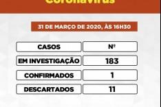 Sobe para 183 casos investigados em Itabira pelo coronavirus